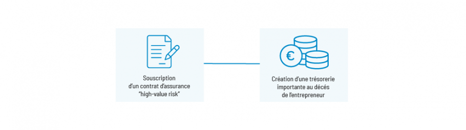 gestion des risques dans la planification successorale : solutions pays nordiques-2