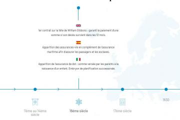 History of life insurance in Europe