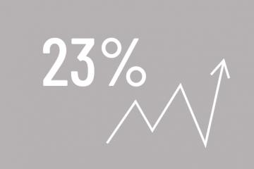 miniature-statistics